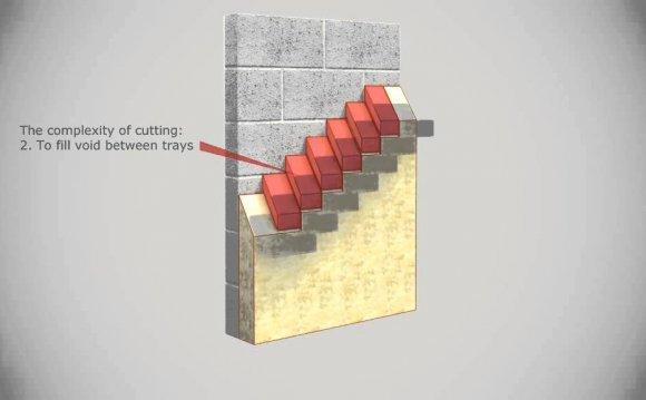 CavityThermTrain-R - Detailing