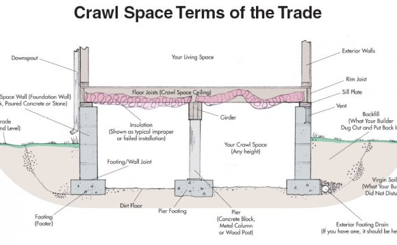 House foundation crawl space