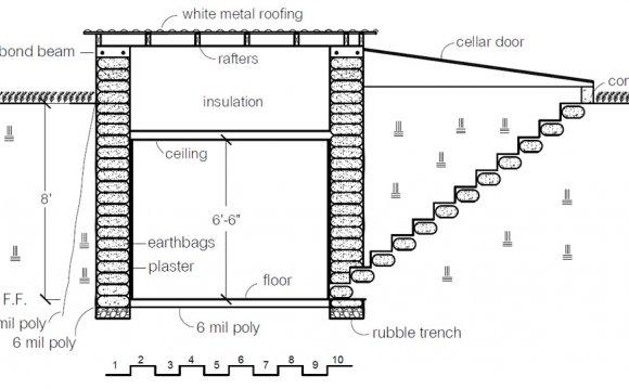 Root cellar, Root cellar plans