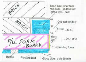 Details of warm batten internal wall insulation method at window reveals