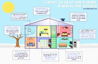 Energy Efficient Ways To Heat Your Home And Stay Warm In The Winter
