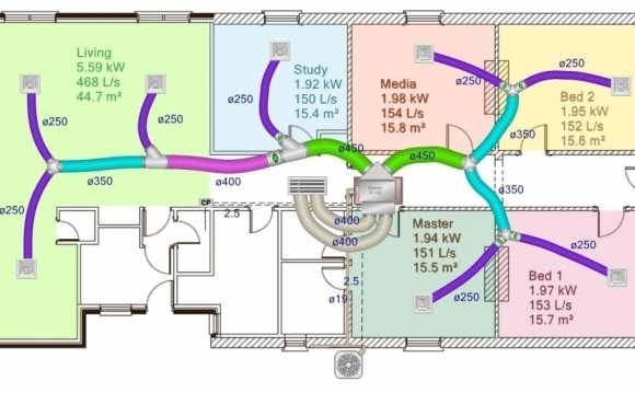Home ventilation system design