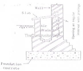 Methods of Applications of Damp Proof Course in Buildings